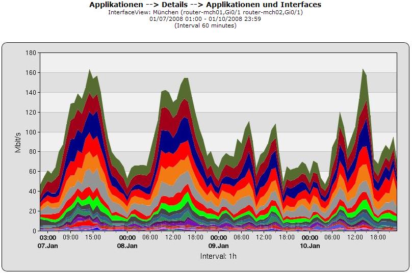 ApplikationenInterfaces1